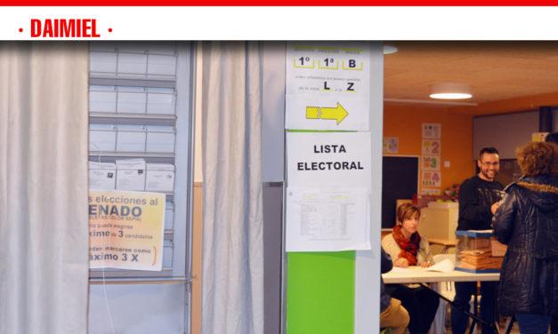Resultados Electorales Daimiel 10N19