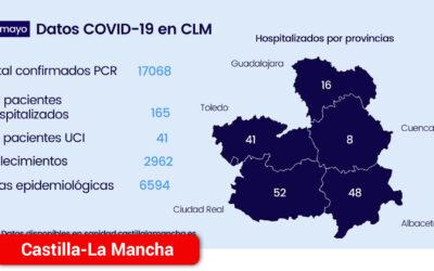 Tres de las provincias no registraron fallecidos por COVID-19 en el día de ayer