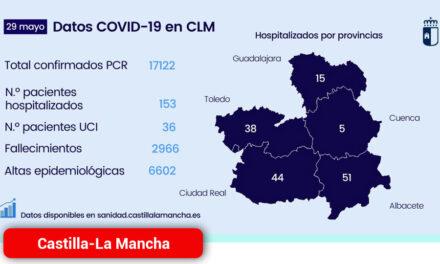 Superadas las 6.600 altas epidemiológicas durante la pandemia contra el COVID mientras continúa descendiendo el número de hospitalizados