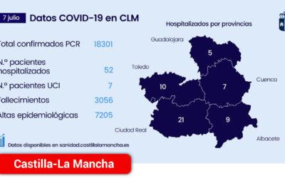 La Región registra 22 nuevos casos por infección de coronavirus