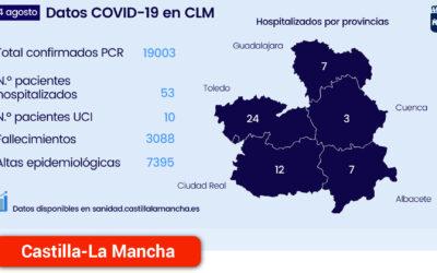 Se confirman 50 nuevos casos por infección de coronavirus