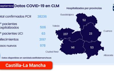 Se confirman 978 nuevos contagios por infección de coronavirus