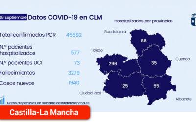 Se estabiliza el número de nuevos contagios al registrar 1.940 casos en los tres días del fin de semana