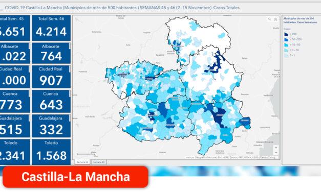 Las medidas especiales de nivel II reducen los contagios en Ciudad Real y Toledo