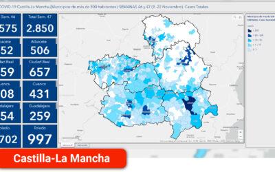 Treinta nuevos contagios en Alcázar de San Juan en la última semana cuando continúa el descenso de positivos en toda la región