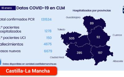 Ya son 93 los pacientes ingresado por Covid-19 en el Hospital Mancha Centro