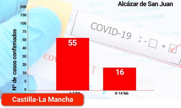 Solo Alcázar de San Juan con 16 positivos, Tomelloso con 22 contagios y Ciudad Real capital con 62, superan la decena de casos detectados en la última semana