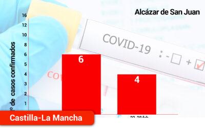 Desaparecen los casos COVID-19 detectados en multitud de municipios de Ciudad Real y Toledo en la última semana