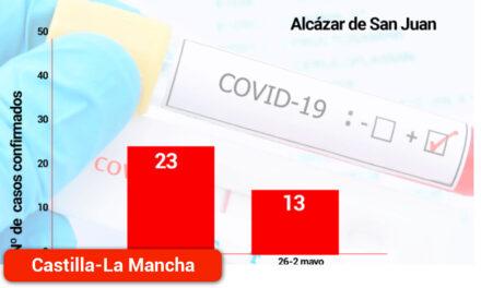 Crecimiento inestable en el número de casos detectados en los municipios de Ciudad Real y Toledo en la última semana de abril