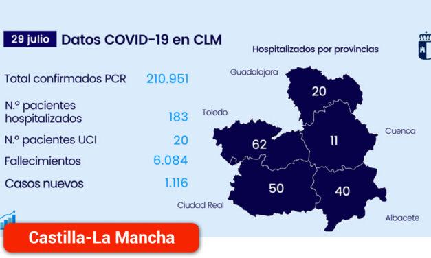 Estableel número de pacientes ingresados por Covid-19 en las Unidades de Cuidados Intensivos