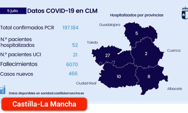 La región no registra fallecidos por COVID durante cinco días consecutivos