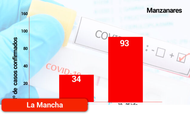 La quinta ola sigue provocando incidencias en los grandes municipios de la comarca