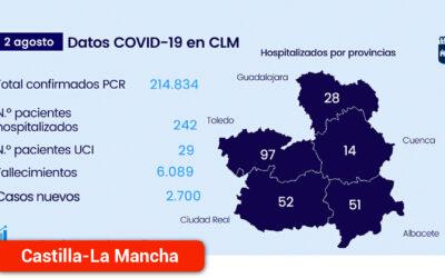 La región ha reducido en el último mes un 160 por ciento la mortalidad por COVID-19