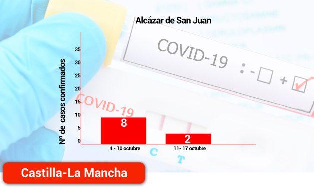 Sólo Tomelloso continúa superando la decena de casos detectados aunque ha reducido los positivos hasta los 25 en la última semana