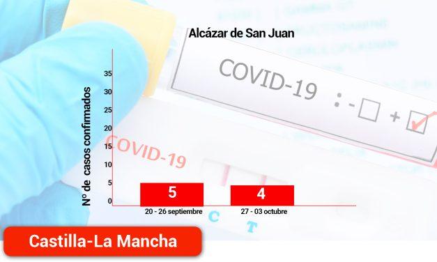 Siguen descendiendo en la comarca los casos de Covid-19, con tendencia a cero, a excepción de Tomelloso que roza los 40