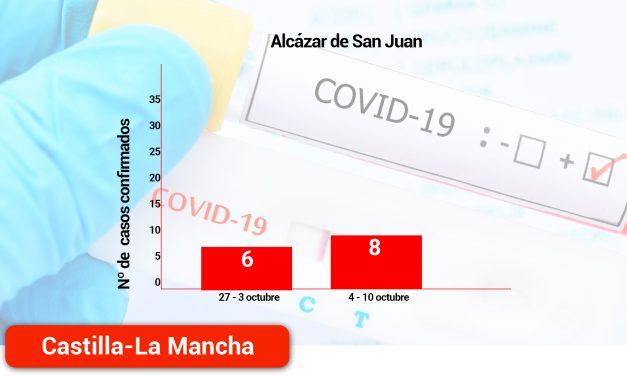 Los casos detectados de COVID-19 consolidan la tendencia a la baja experimentada en las últimas semanas en  los municipios de Toledo y Ciudad Real
