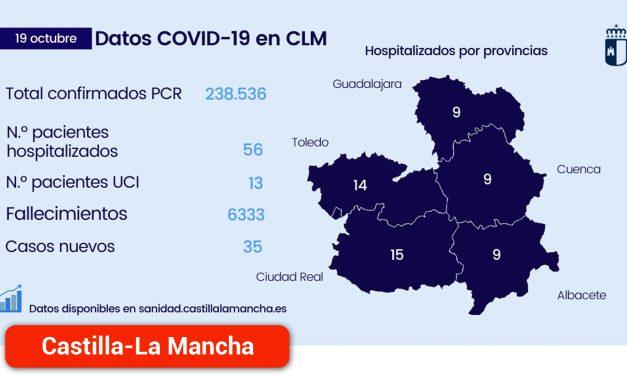 La región registra el menor número de pacientes COVID en UCI de los últimos tres meses