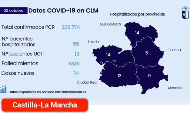Toledo, Ciudad Real y Cuenca sin casos por coronavirus en las personas residentes de los centros sociosanitarios